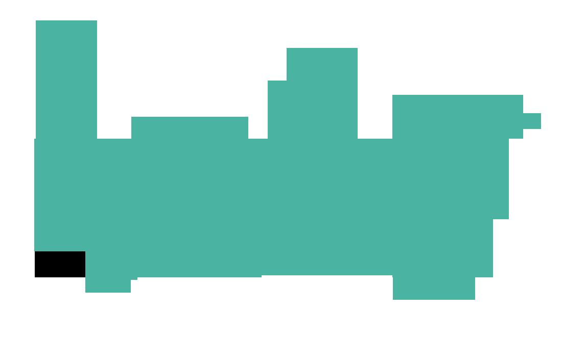 signature aqua